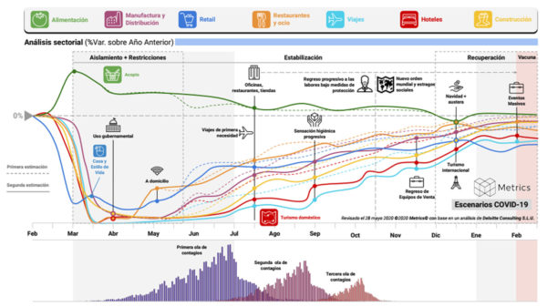 analisis situacional coronavirus-en-mexico-escenarios-28-de-mayo-2020