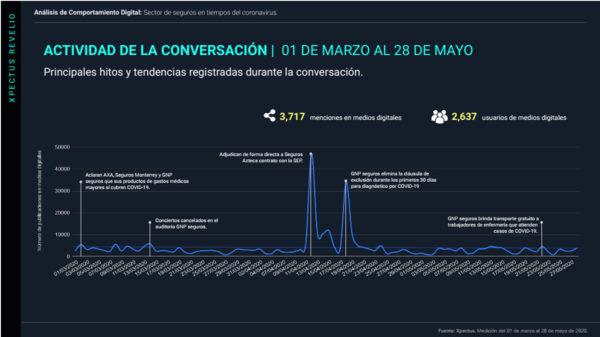 extracto-Seguros en época del Coronavirus en México, 8 de junio