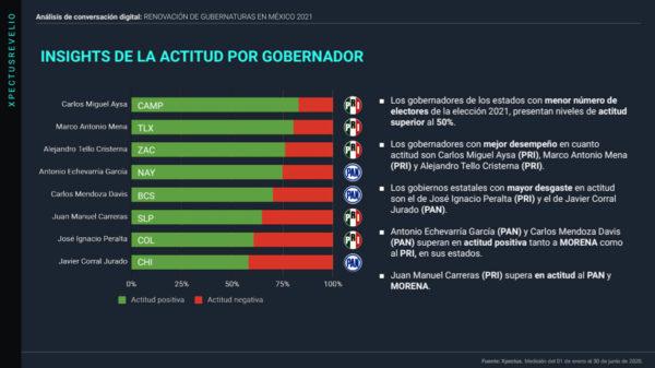 img-renovacion-de-gubernaturas-mexico-23-julio-lite@metricser