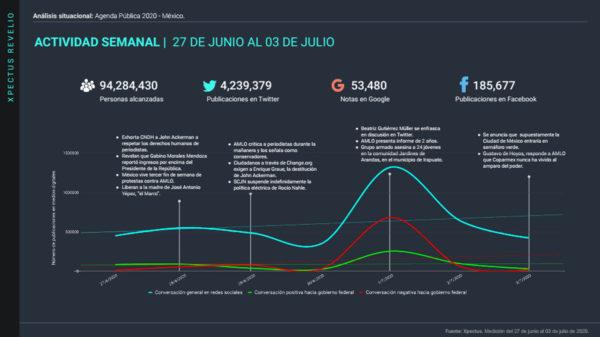 img-lite-analisis-situacional-agenda-en-mexico-2020-06-julio@metricser