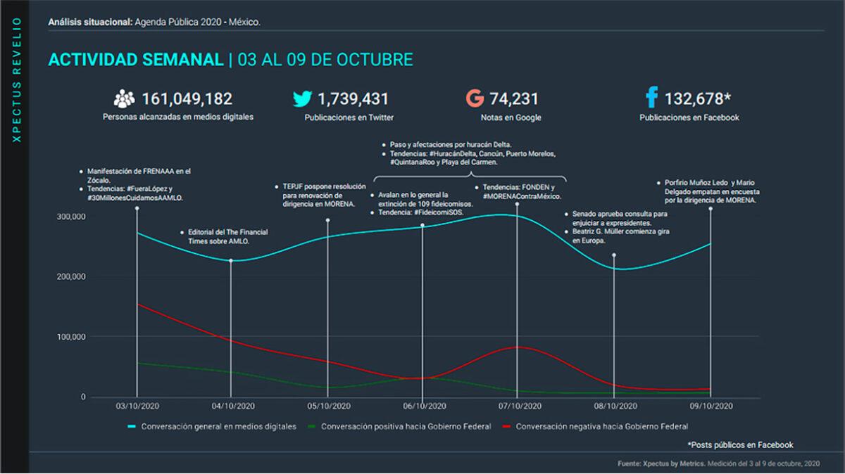 img-agenda-publica mx-2020-el-huracan-delta-actividad@metricser