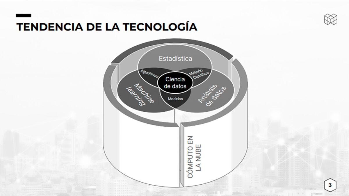 img-tecnologias-disruptivas-ciencia de datos@metricser