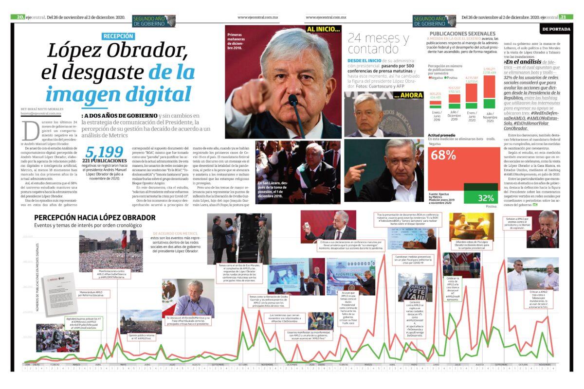 Metrics, Metricser, Prensa, Comportamiento digital, Conversación digital, Percepción, AMLO, López Obrador, desgaste digital,