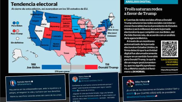 24 Horas, Conversación digital, Metrics, Elecciones 2020, Estados Unidos, EEUU