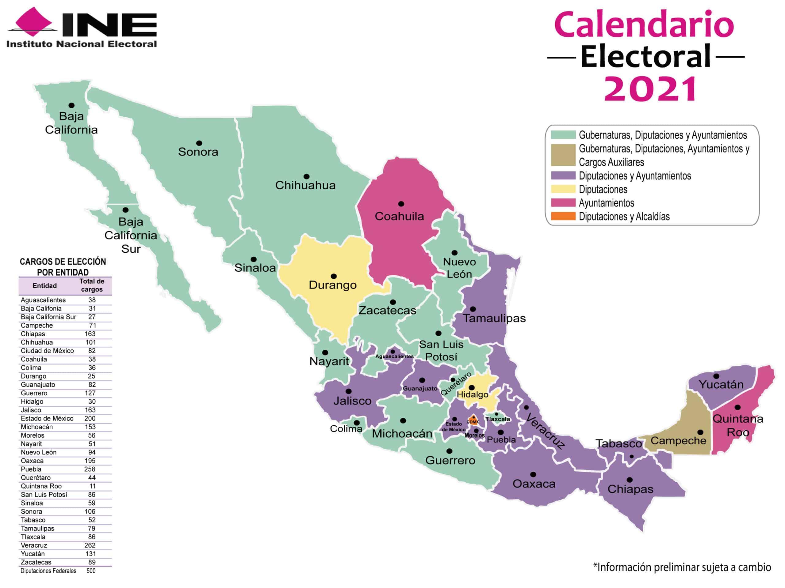Metrics - Agenda pública, Andrés Manuel López Obrador, Elecciones, Feminismo, lilia cacho, Rosario Robles