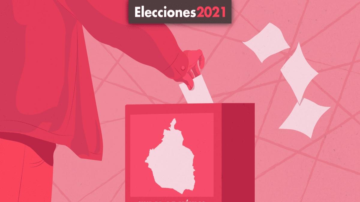 Elecciones 2021: El tema más destacado en la agenda pública